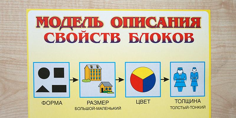 Логические блоки Дьенеша карточки