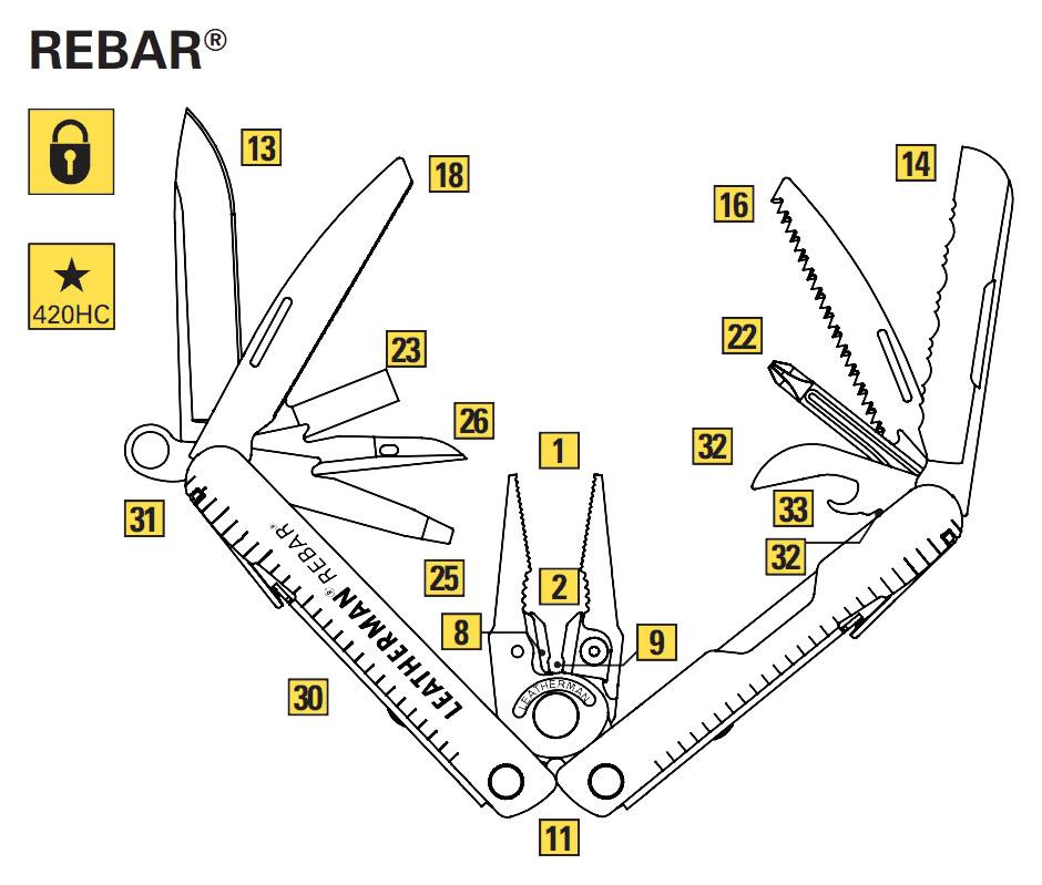 17 инструментов мультитула Rebar